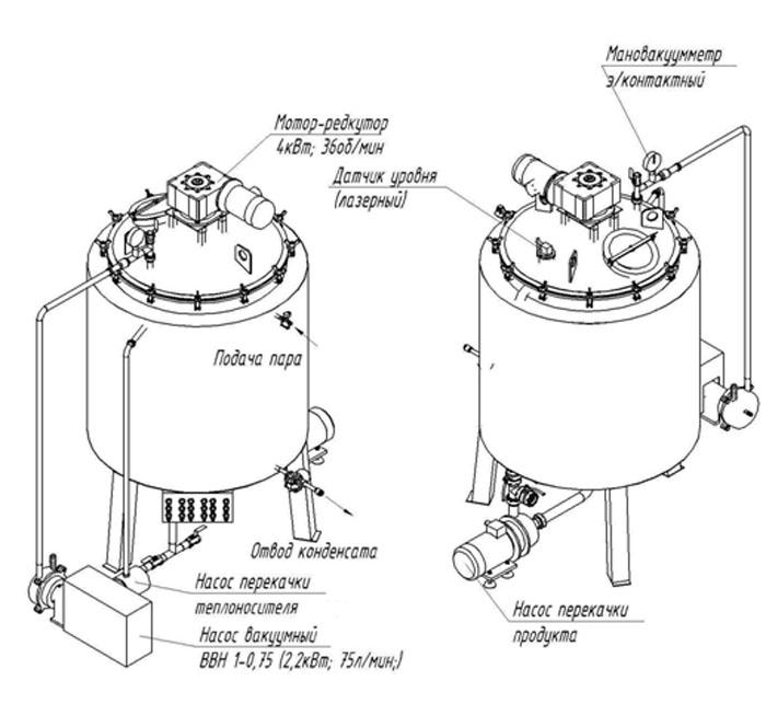 Схема устройства ферментера